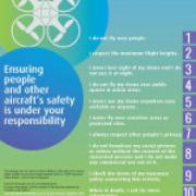 Réglementation du drone civil, Les 10 règles à suivre / Rules for Drones