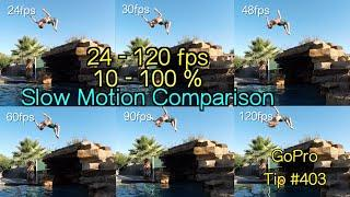 Hero4 Black - Slow Motion Comparison Test ( FPS&% ) 24fps Render - GoPro Tip #403